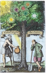 From Johann Joachim Becher Natur Kundigung Der Metallen 1661, Alchemical And Hermetic Emblems 2